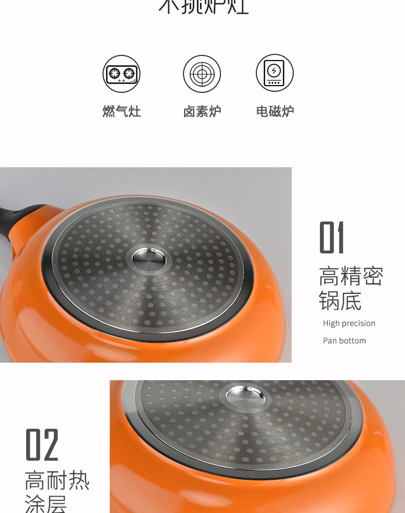 橙色煎锅详情页 (13).jpg