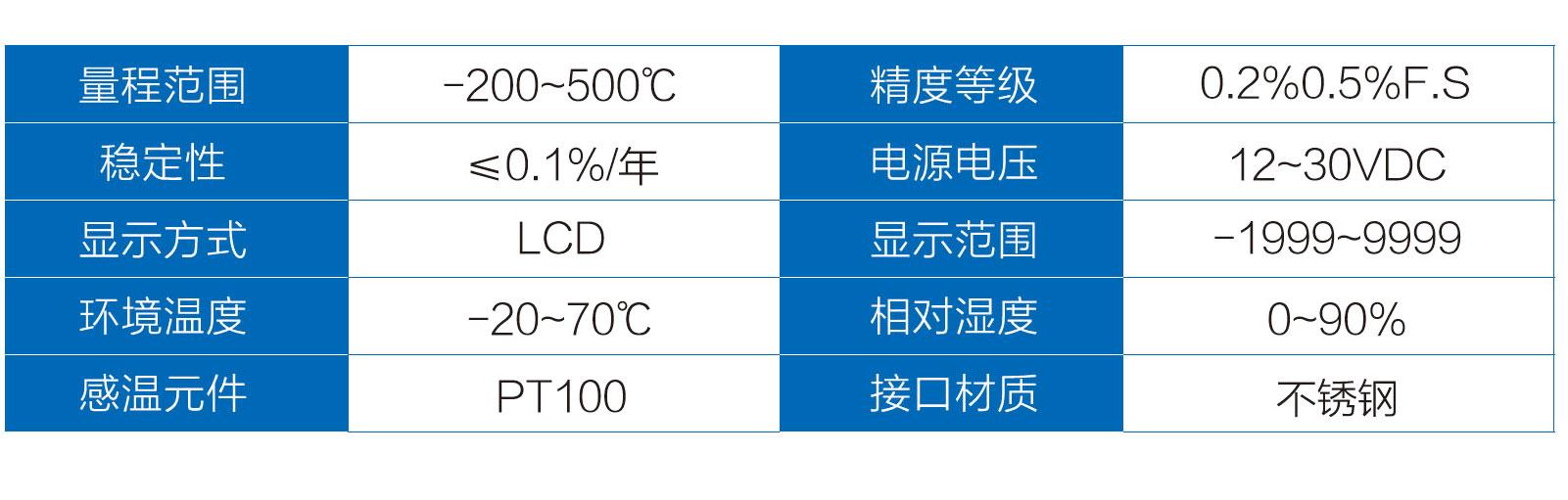 溫度變送器CHS20W1.jpg