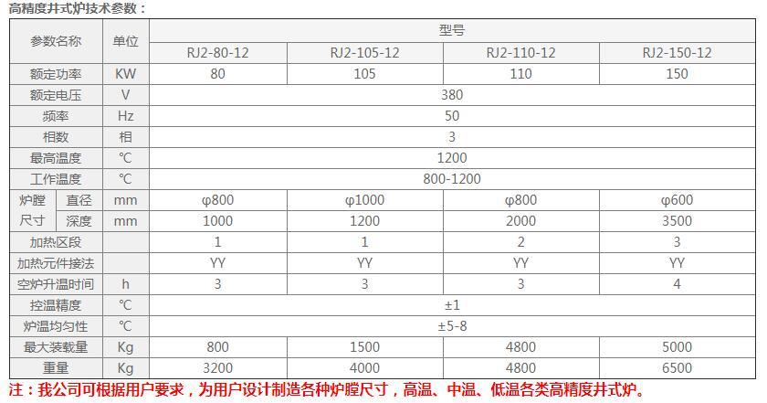 高精度井式爐1.jpg