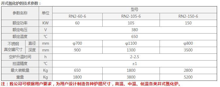 井式氮化爐1.jpg