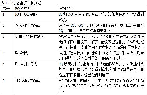 PQ检查项目和描述.png