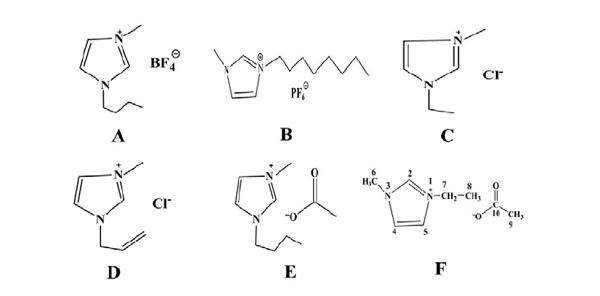 六种不同ILs的化学结构式
