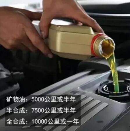 汽车保养小常识