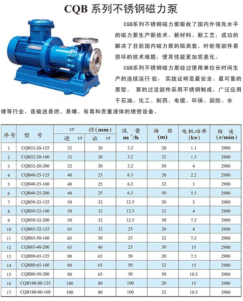 CQB系列不锈钢磁力泵-介绍.jpg