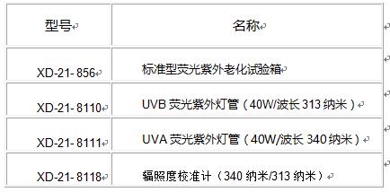 荧光紫外老化试验箱6.png