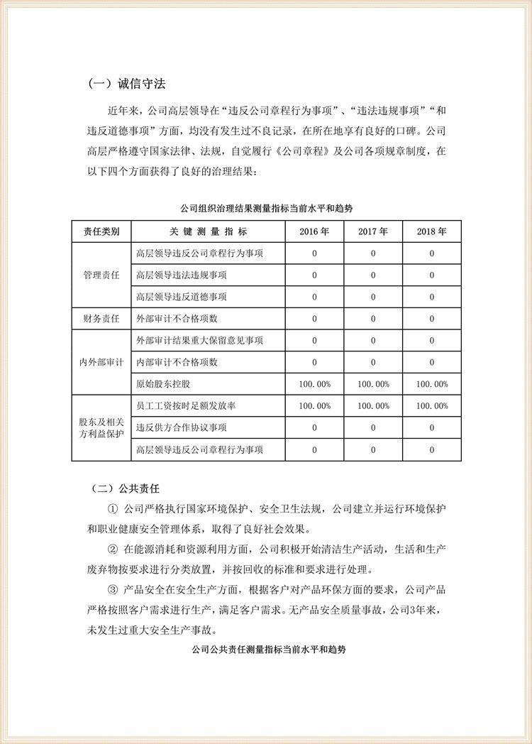 社會責任報告_6.jpg