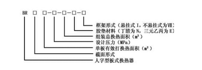 板式換熱器密封墊形式.JPG