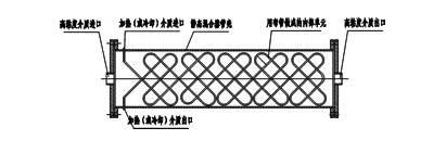 高粘换热混合器的结构图