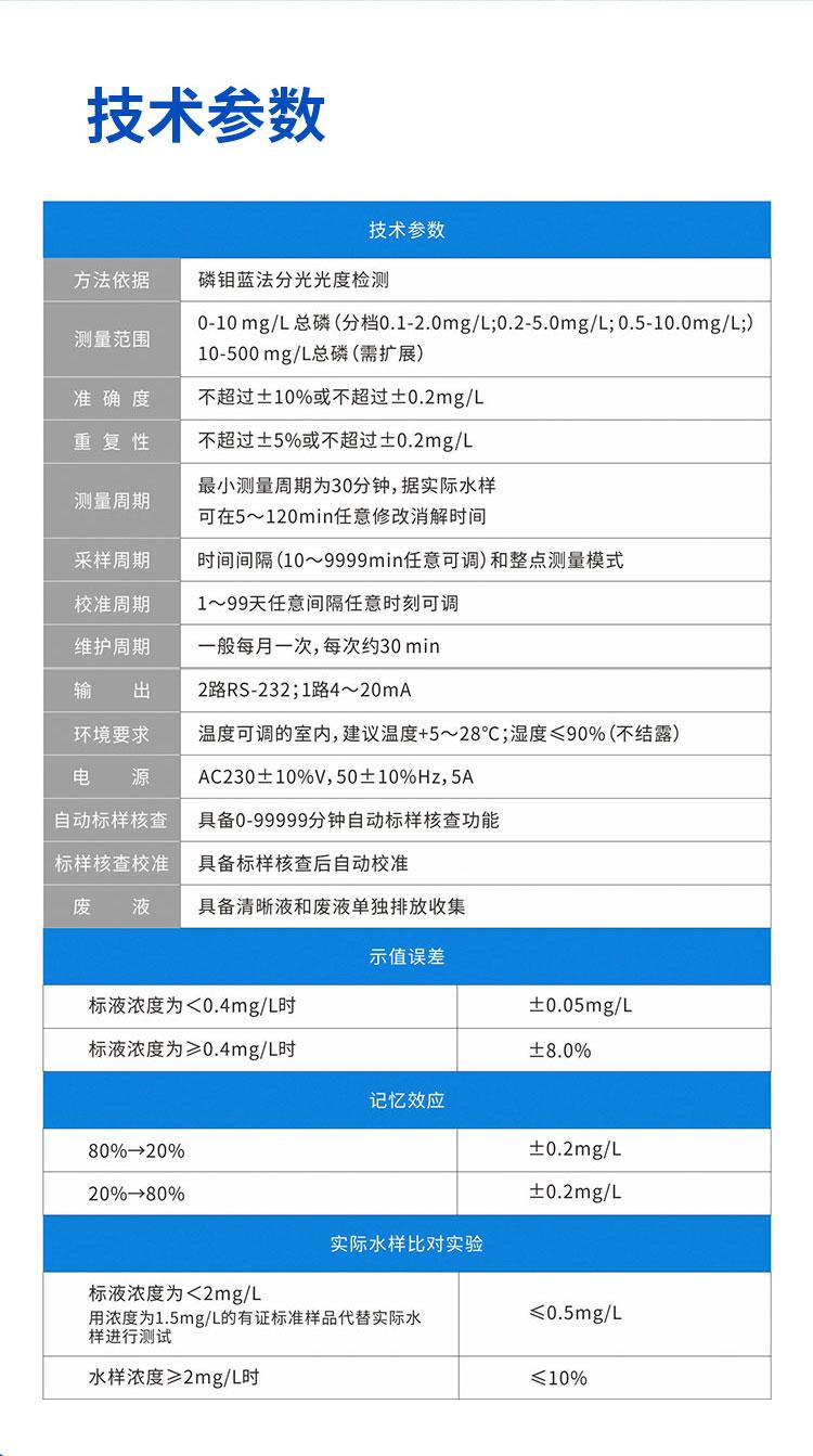 柜式COD-氨氮-总磷-总氮详情页_15.jpg